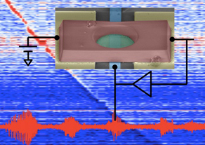 Placing a sheet of atomically-thin graphene into a feedback circuit causes spontaneous self-oscillation that can be tuned to create frequency modulated (FM) signals.