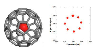 illustration of a single water molecule imprisoned inside a fullerene C60 at equilibrium