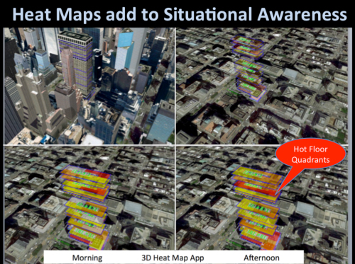 How heat maps add to situational awareness
